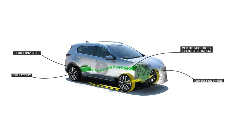 Kia готовит «мягкую» гибридную систему на базе дизеля