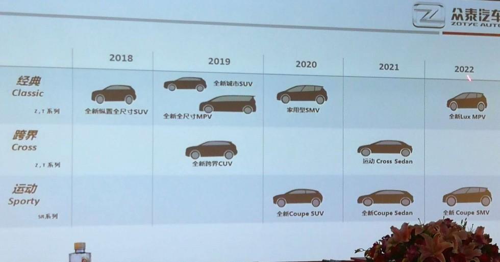 Как у Lada и Volvo: китайская Zotye выпустит кросс-седан