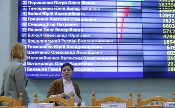 ЦИК Украины огласила окончательные результаты первого тура выборов