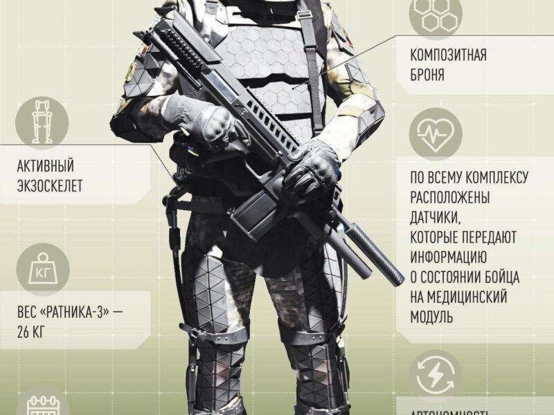 Главком Сухопутных войск рассказал о новинках вооружений, поступающих в войска