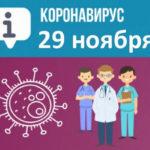 Оперативная сводка покоронавирусу вСевастополе на29ноября