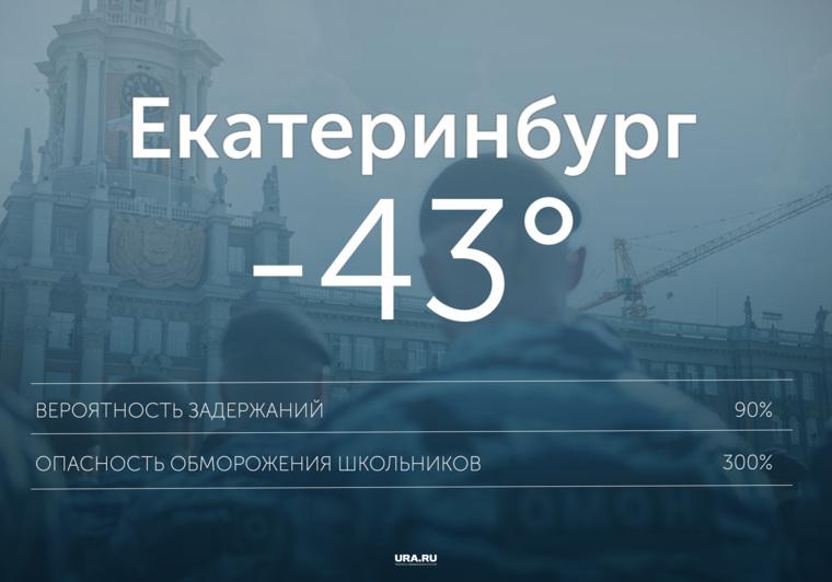 Свердловские инсайды: губернатор сменил номер
