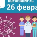 ВСевастополе засутки выявили 65новых случаев COVID-19