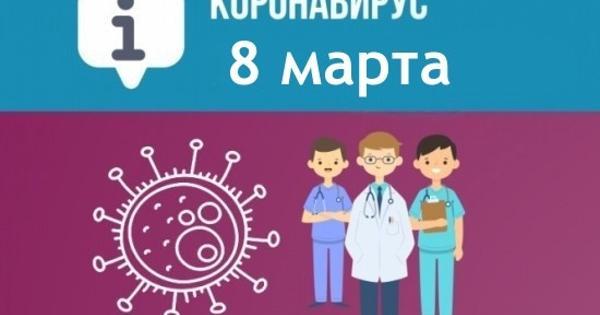 Засутки вСевастополе выявили 47новых случаев коронавируса