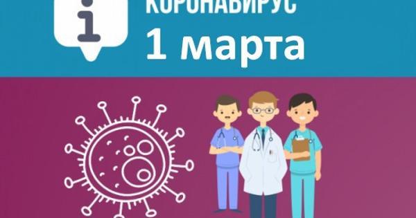 Засутки вСевастополе выявили 59новых случаев коронавируса